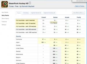 SPH HD charts
